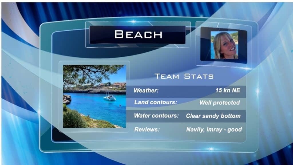 Beach Team Stats